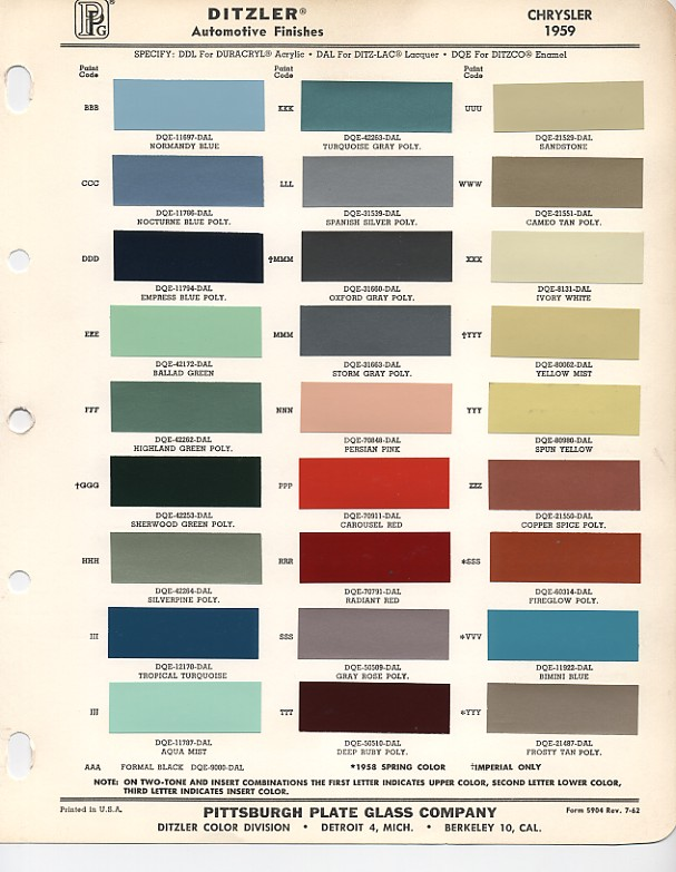 Dodge Ram  Paint Colors