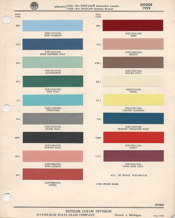 Dodge Paint Colors