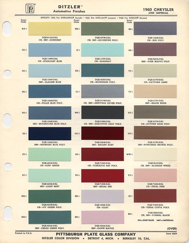 Chrystler  Paint Colors