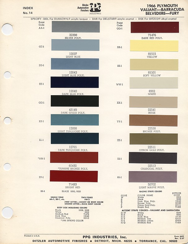 1969 Plymouth Paint codes http://cbodydrydock.com/forum_viewtopic.php?5.100550