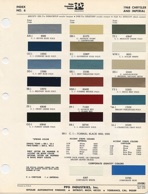 Paint color number for chrysler car