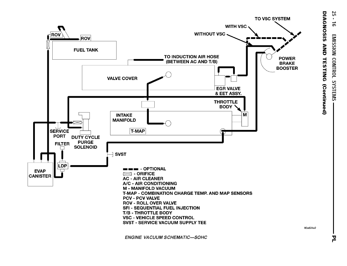 Vacuum Line Diagram Dodge http://forums.neons.org/viewtopic.php?f=1&t=323002&start=0